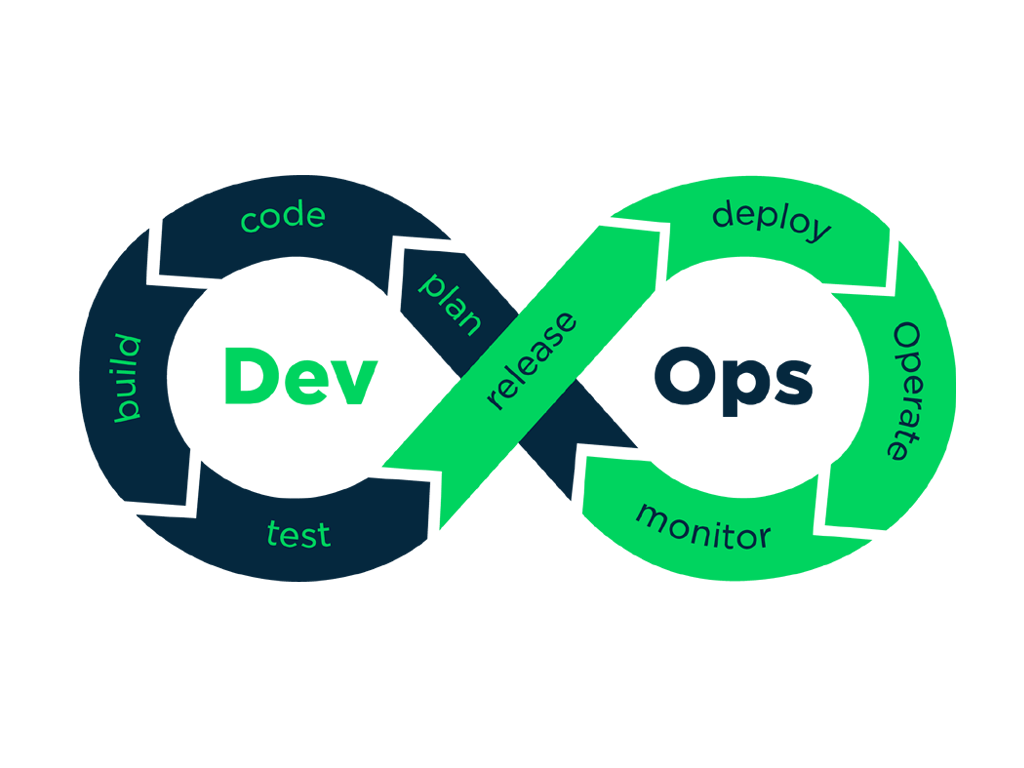 devops online trainings